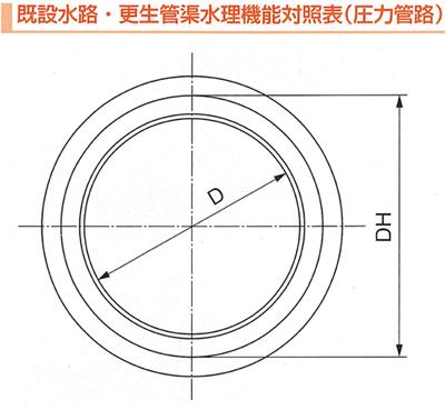 リフトイン工法水理機能管断面20080904 .jpg