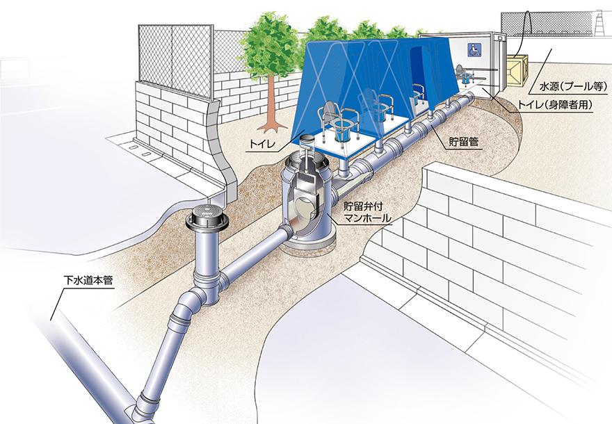防災貯留型仮設トイレシステム 画像1