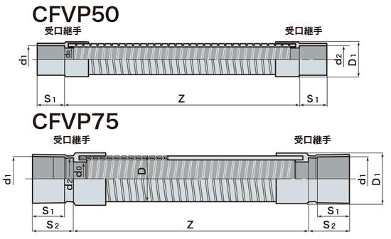 ケーブル保護管
