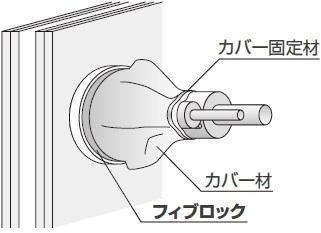 フィブロック冷媒管用_中空壁の場合