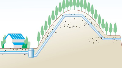 圧力圧送用ポリエチレン管