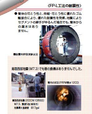 FP-L 20070517 耐震性試験