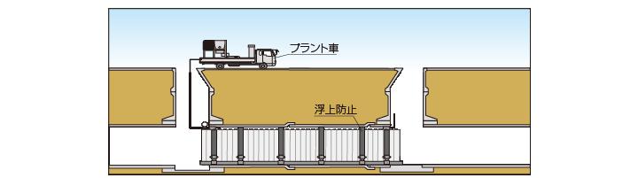 SPR-NX 支保工レス注入