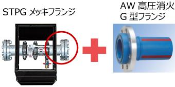 STPGメッキフランジ+AW高圧消火G型フランジ